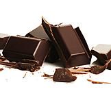 Chocolate, Splitter, Chocolate pieces