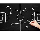 Soccer, Training, Game strategy, Tactics blackboard