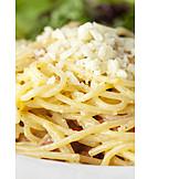 Spaghetti, Spaghetti Carbonara